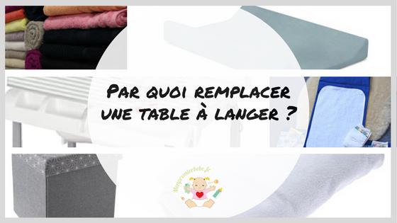 Par quoi remplacer une table langer - Table a langer qui se pose sur la baignoire ...